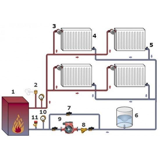 EuroAqua DAB 25/55/180mm (+гайки) циркуляционный насос для отопления