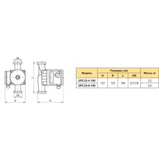 """UPS 25-4-180 """"RUDES"""" Циркуляционные насосы для отопления"""