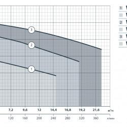 Фекальный насос Sprut V180F(350Вт+150л/мин+напор:7.7м+обмотка:медь)+24мес.гарант.