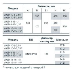 """DSP 550PDA (550 Вт - 175 л/мин - напор: 7 м - медь) """"Насосы+Оборудование"""" Дренажный насос"""