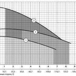Дренажный насос Sprut QDX1,5-16-0,37(550 Вт+110л/мин+напор:16,5 м)