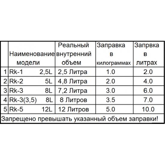 """Газовый комплект Rudyy RK-1 VIP (2.5kw) """"Golden Lion"""" 2,5 литра"""