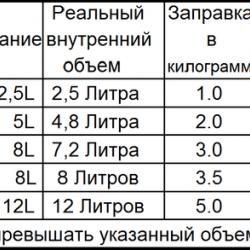 """Газовый комплект Rudyy RK-3 VIP (2.5kw) """"Golden Lion"""" 8 литров"""