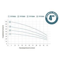 Глубинный насос с нижним забором воды (0.55 кВт, Напор: 57 м Производит: 55 л/мин Ø 100 мм +поплавок) DONGYIN (777353)