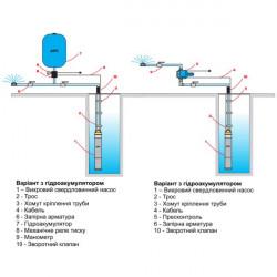 4SKm 100 (100мм - 750 Вт - 40 л/мин - напор 60 м) H.World глубинный насос для скважин АКЦИЯ