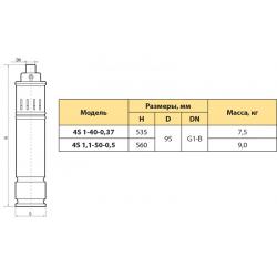 """4S 1,1-50-0,5 (570 Вт - 31.6 л/мин - напор: 98 м) """"RUDES"""" глубинный насос для скважин"""