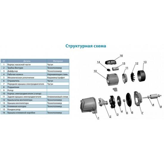 AJm150 775375 (1500 Вт - 80 л/мин - напор: 58 м - медь) Aquatica центробежный самовсасывающий