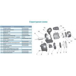 Насос центробежный самовсасывающий Aquаtica LKJ-600P(775301)+600Вт+50л/мин+31м