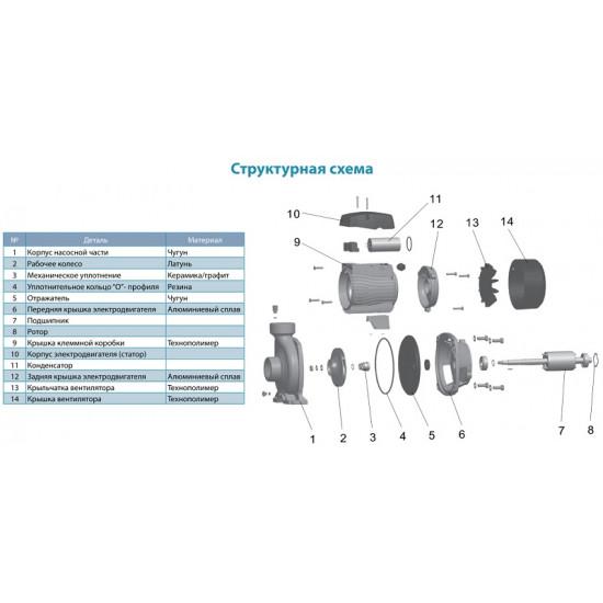 насос поверхностный (600 Вт, 400 л/мин, напор: 12 м - медь) центробежный однофазный Aquatica LEO ACm60B2 775276