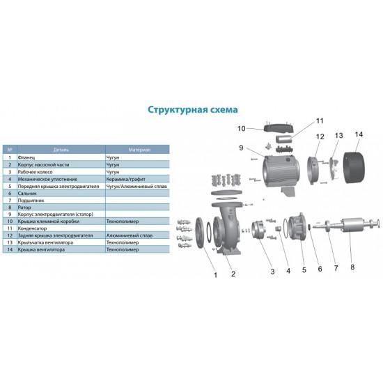ACm150BF3 775291 (1500 Вт - 1000 л/мин - напор: 14.1 м - медь) Aquatica насос центробежный поверхностный