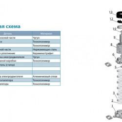 EVPm6-7 (7754653) (3000 Вт - 167 л/мин - напор: 67 м - медь) LEO(Aquatica) насос центробежный многоступенчатый вертикальный
