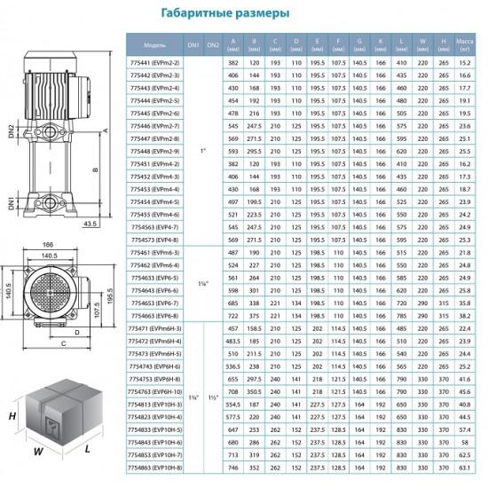 EVPm6-8 (7754663) (3000 Вт - 167 л/мин - напор: 75 м - медь)LEO(Aquatica) насос центробежный многоступенчатый вертикальный