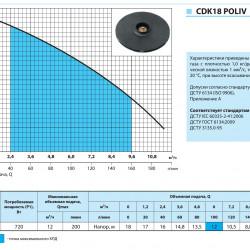 """CDK18 POLIV """"Насосы+Оборудование"""" насос поверхностный центробежный"""