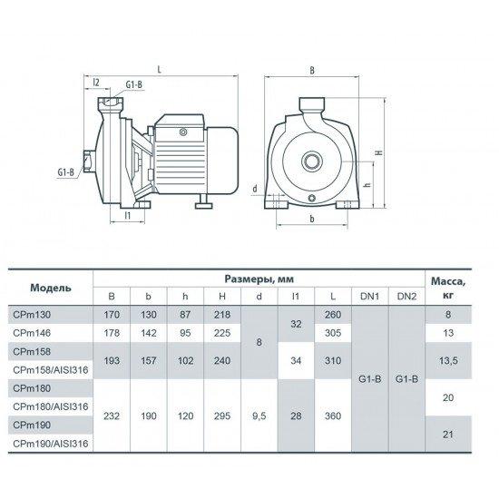 """CPm 180/AISI 316(1320 Вт-108 л/мин-напор35 м)""""Насосы+ Оборудование""""насос поверхностный"""