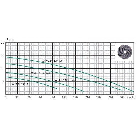 Канализационный насос  фекальный насос EuroAqua WQ-10-8-0.37