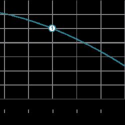 Станция канализационная WC-506A Aqutica 0.37кВт 6.45м 80л/мин 776911